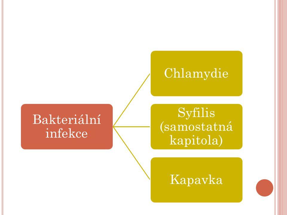 Syfilis (samostatná kapitola)