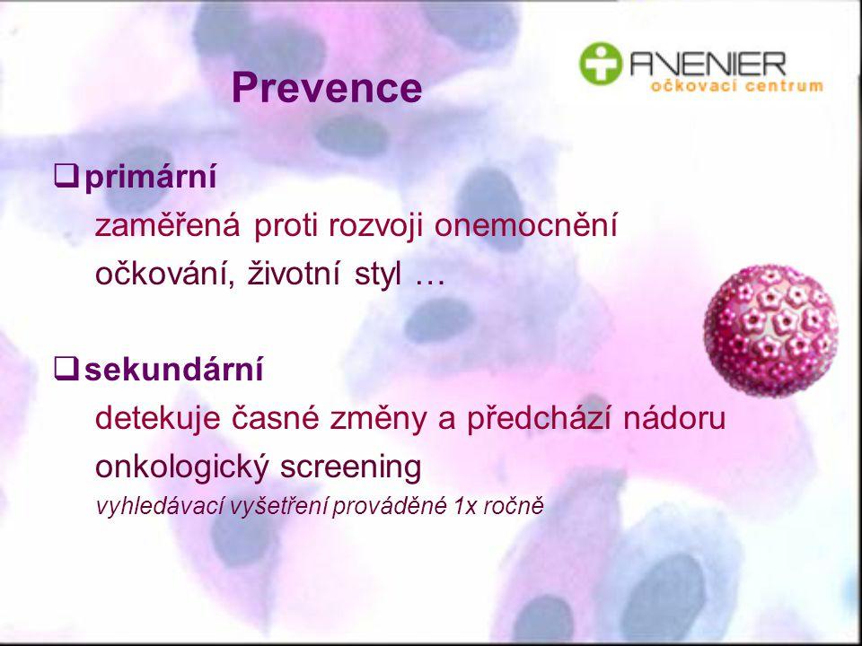 Prevence primární zaměřená proti rozvoji onemocnění