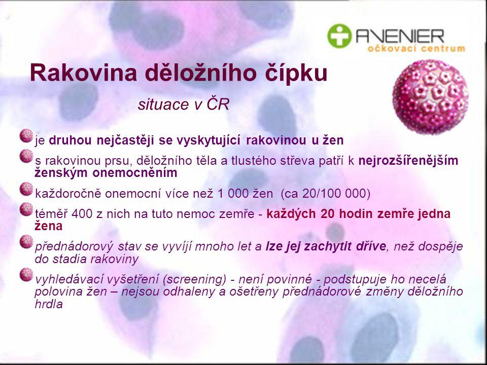 Rakovina děložního čípku situace v ČR