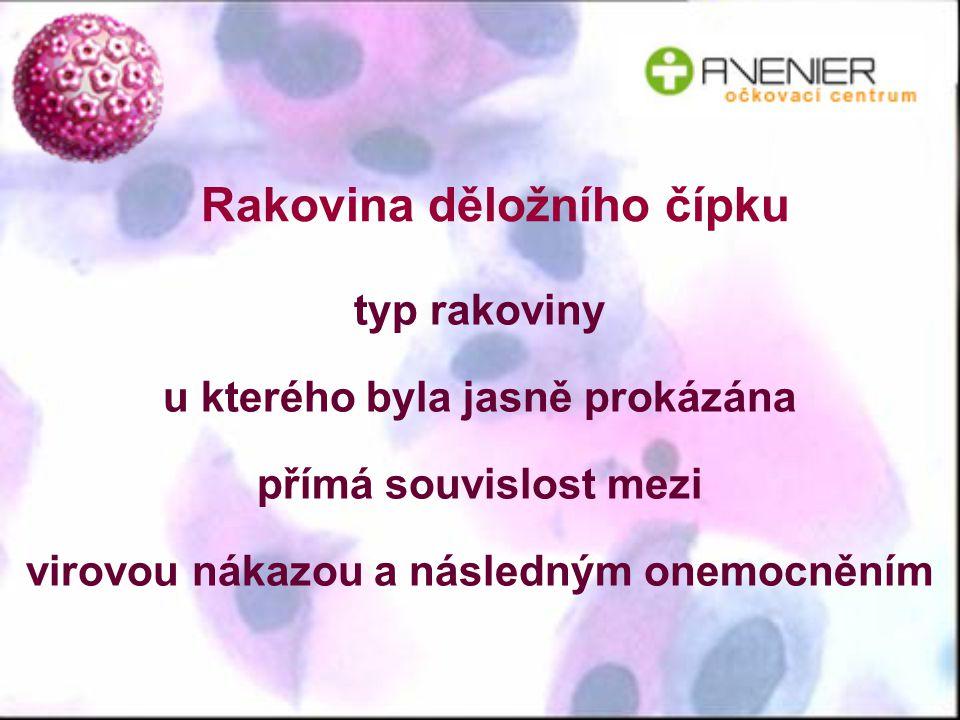 Rakovina děložního čípku