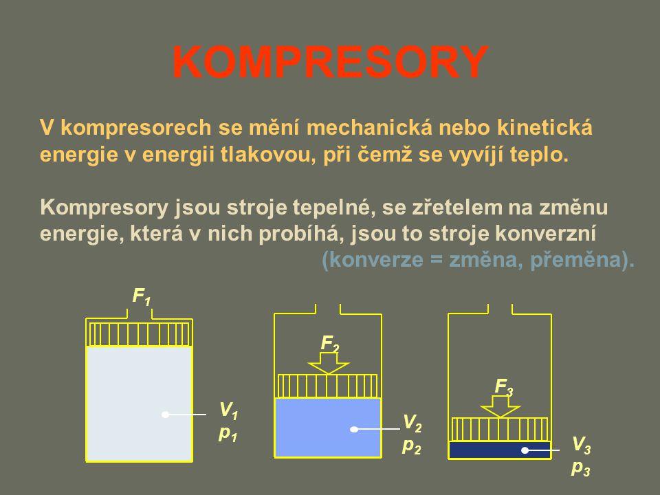 KOMPRESORY V kompresorech se mění mechanická nebo kinetická