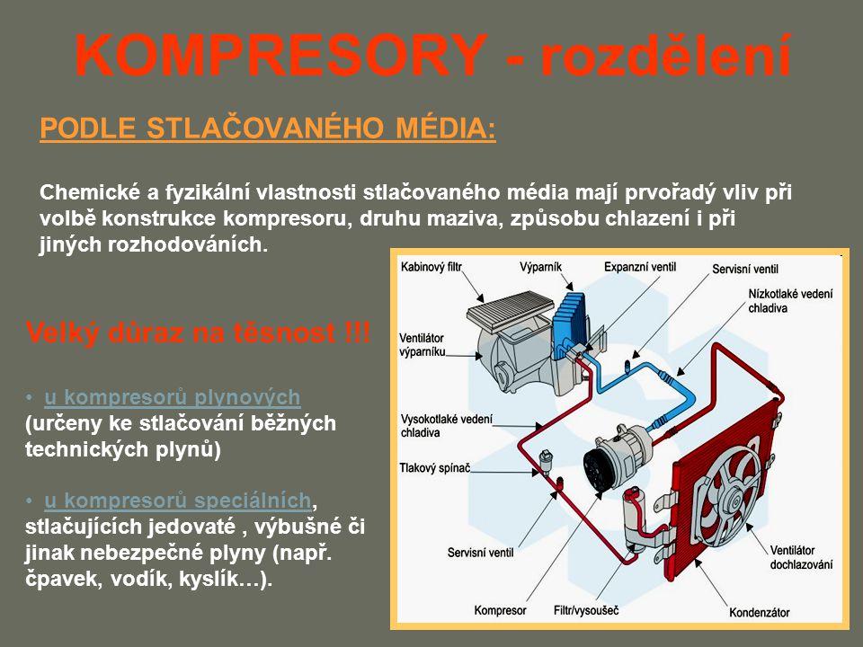 KOMPRESORY - rozdělení