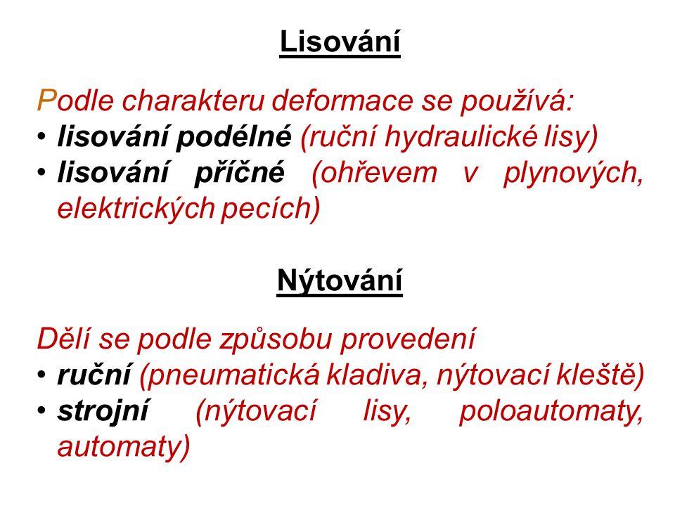 Lisování Podle charakteru deformace se používá: lisování podélné (ruční hydraulické lisy)