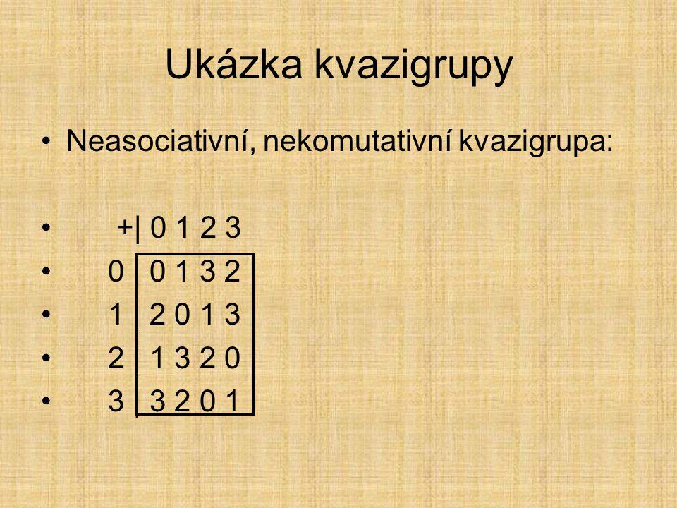 Ukázka kvazigrupy Neasociativní, nekomutativní kvazigrupa: +| 0 1 2 3