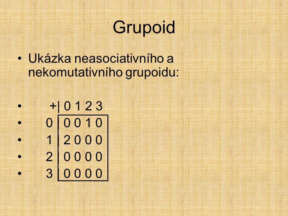 Grupoid Ukázka neasociativního a nekomutativního grupoidu: +| 0 1 2 3