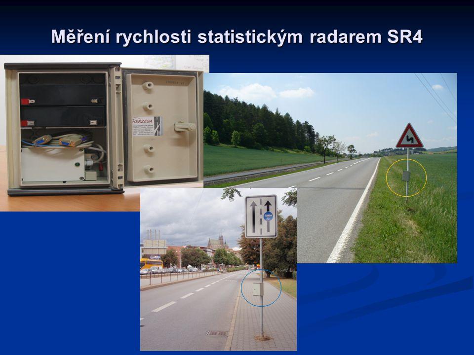 Měření rychlosti statistickým radarem SR4
