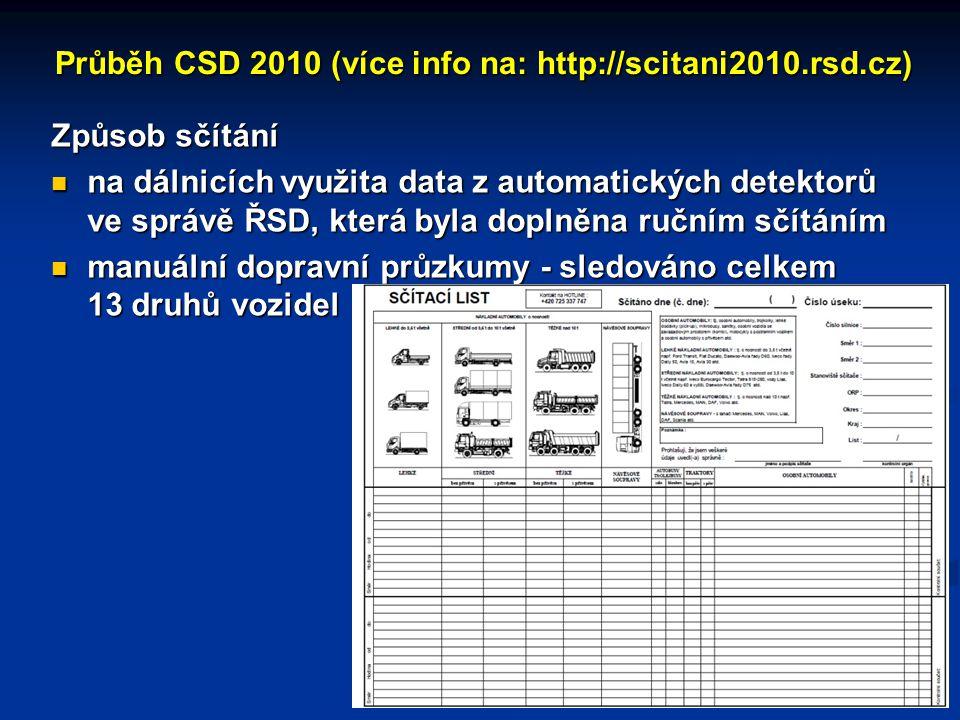 Průběh CSD 2010 (více info na: http://scitani2010.rsd.cz)