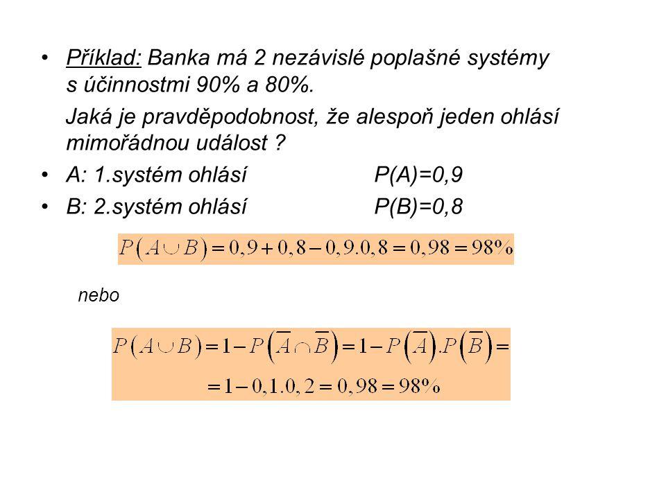 Příklad: Banka má 2 nezávislé poplašné systémy s účinnostmi 90% a 80%.