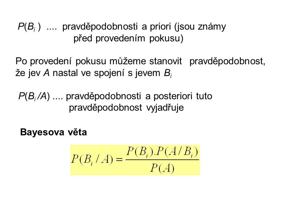 P(Bi /A) .... pravděpodobnosti a posteriori tuto