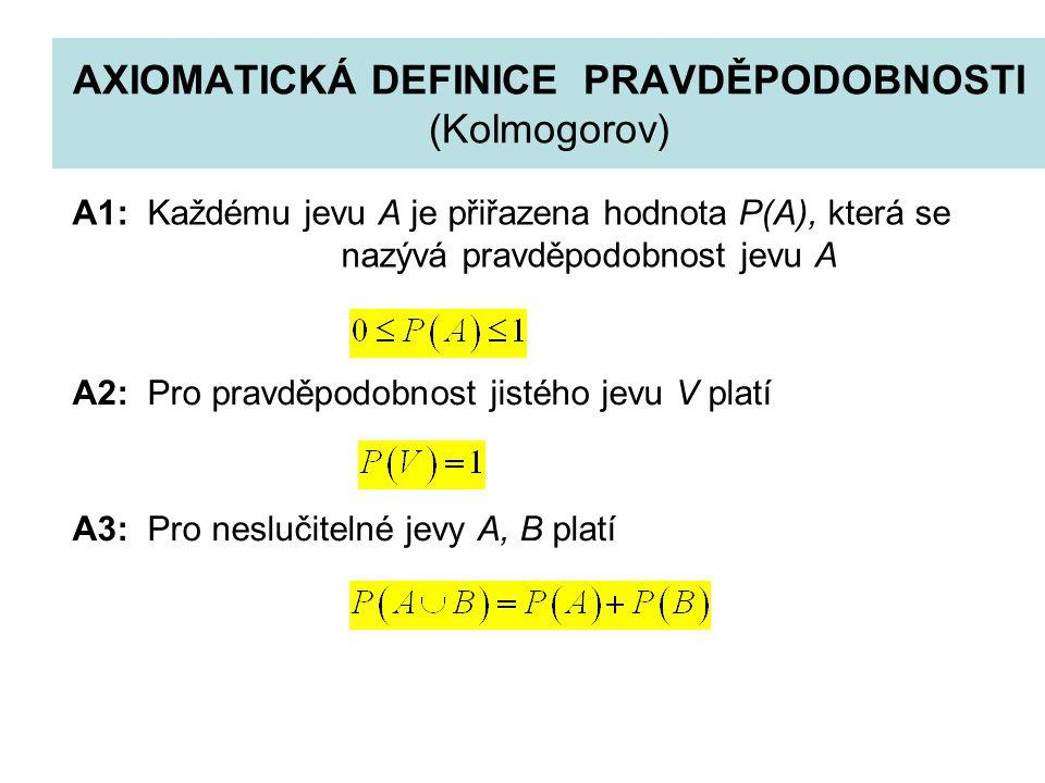 AXIOMATICKÁ DEFINICE PRAVDĚPODOBNOSTI (Kolmogorov)
