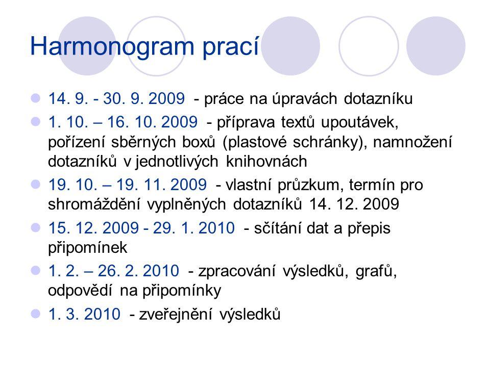 Harmonogram prací 14. 9. - 30. 9. 2009 - práce na úpravách dotazníku