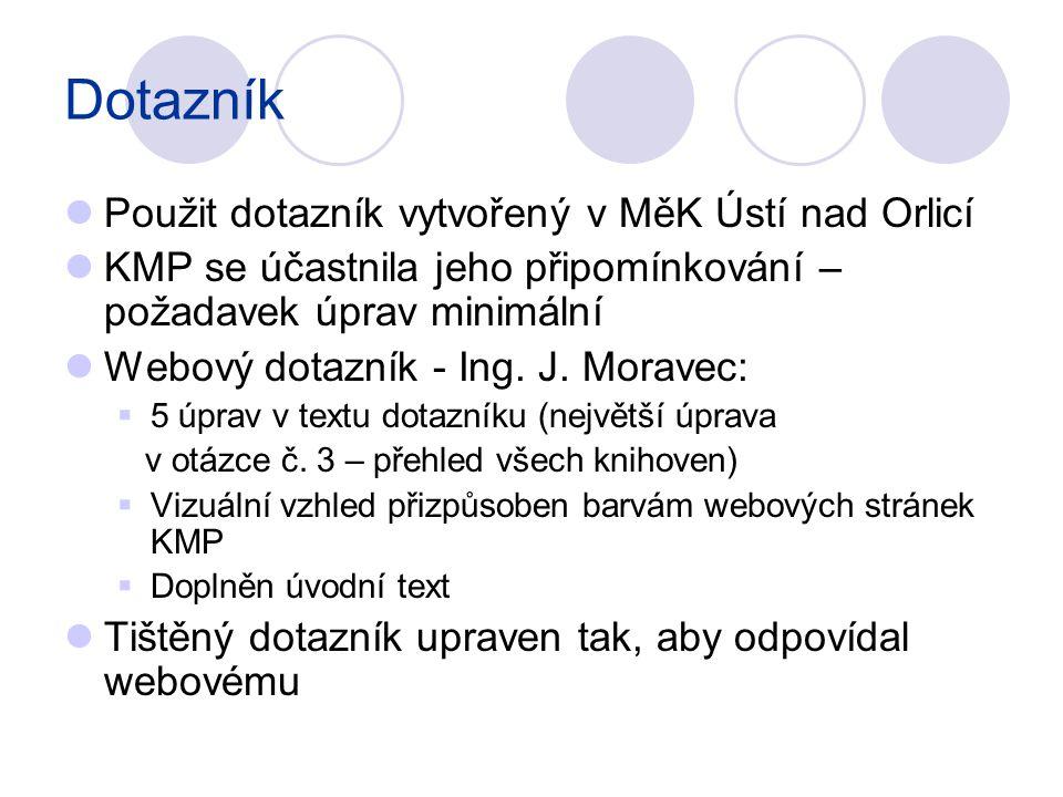 Dotazník Použit dotazník vytvořený v MěK Ústí nad Orlicí