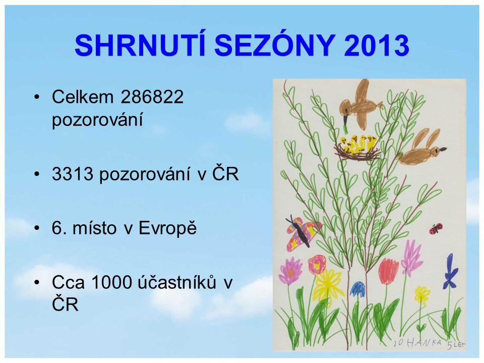 SHRNUTÍ SEZÓNY 2013 Celkem 286822 pozorování 3313 pozorování v ČR