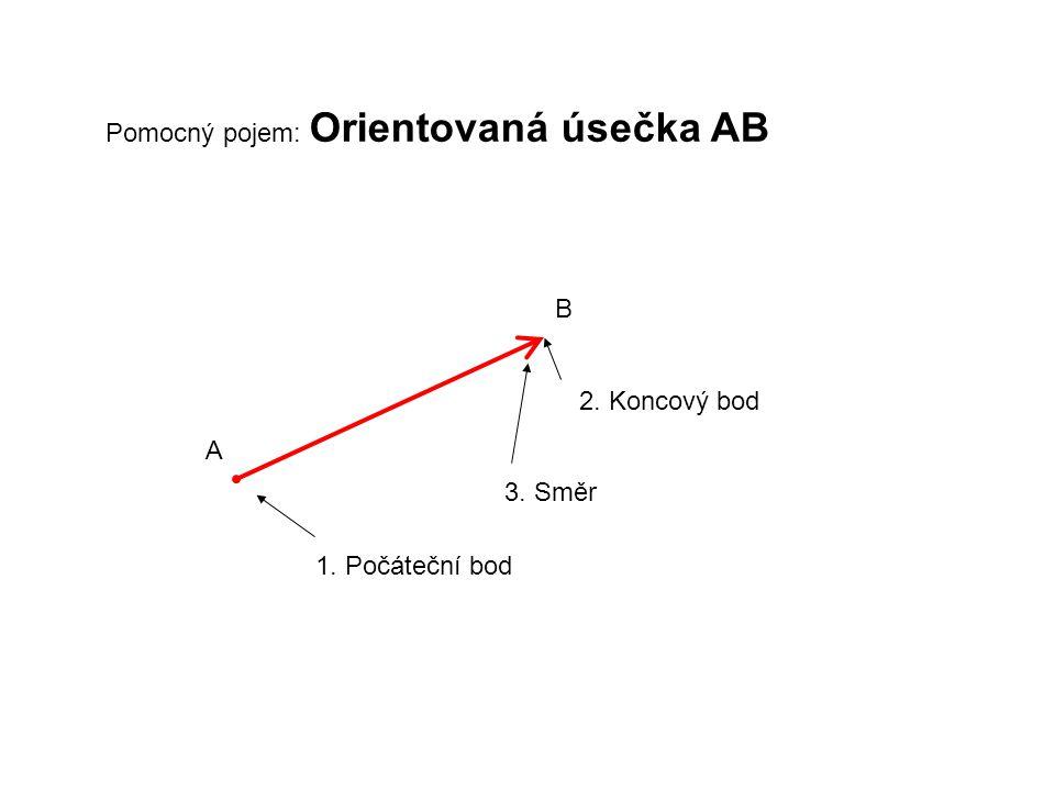 Pomocný pojem: Orientovaná úsečka AB