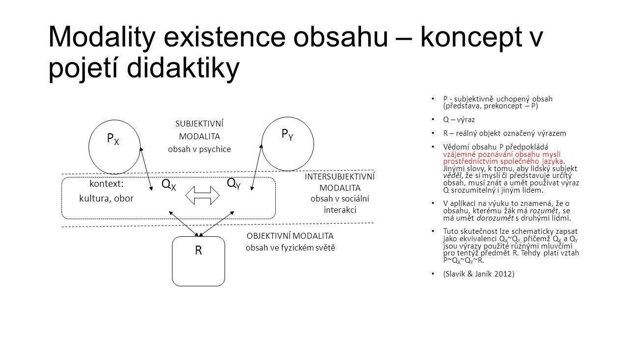 Modality existence obsahu – koncept v pojetí didaktiky