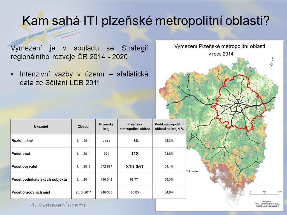 Kam sahá ITI plzeňské metropolitní oblasti