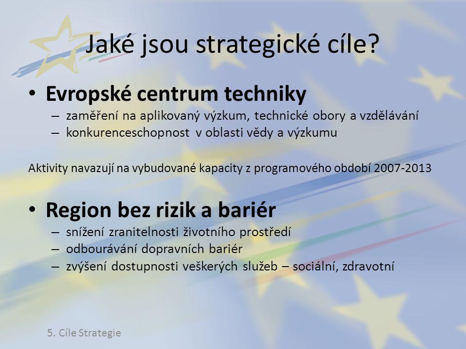 Jaké jsou strategické cíle