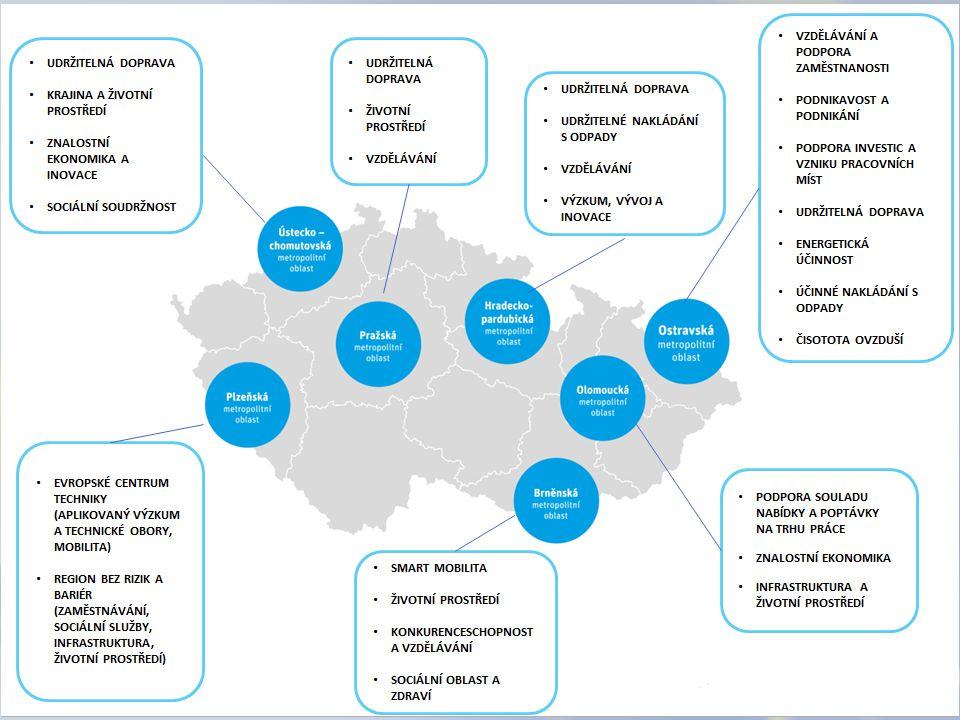 1. Představení nástroje ITI