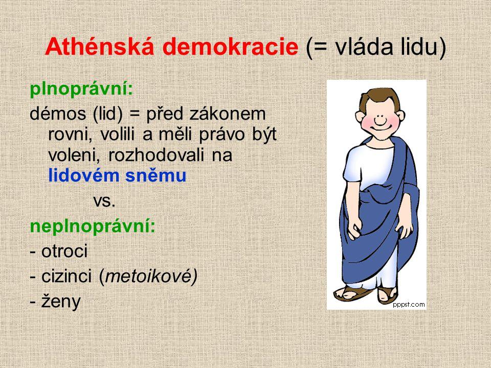 Athénská demokracie (= vláda lidu)