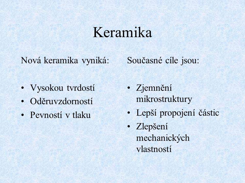 Keramika Nová keramika vyniká: Vysokou tvrdostí Oděruvzdorností