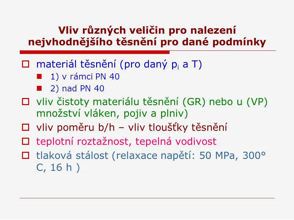 materiál těsnění (pro daný pi a T)