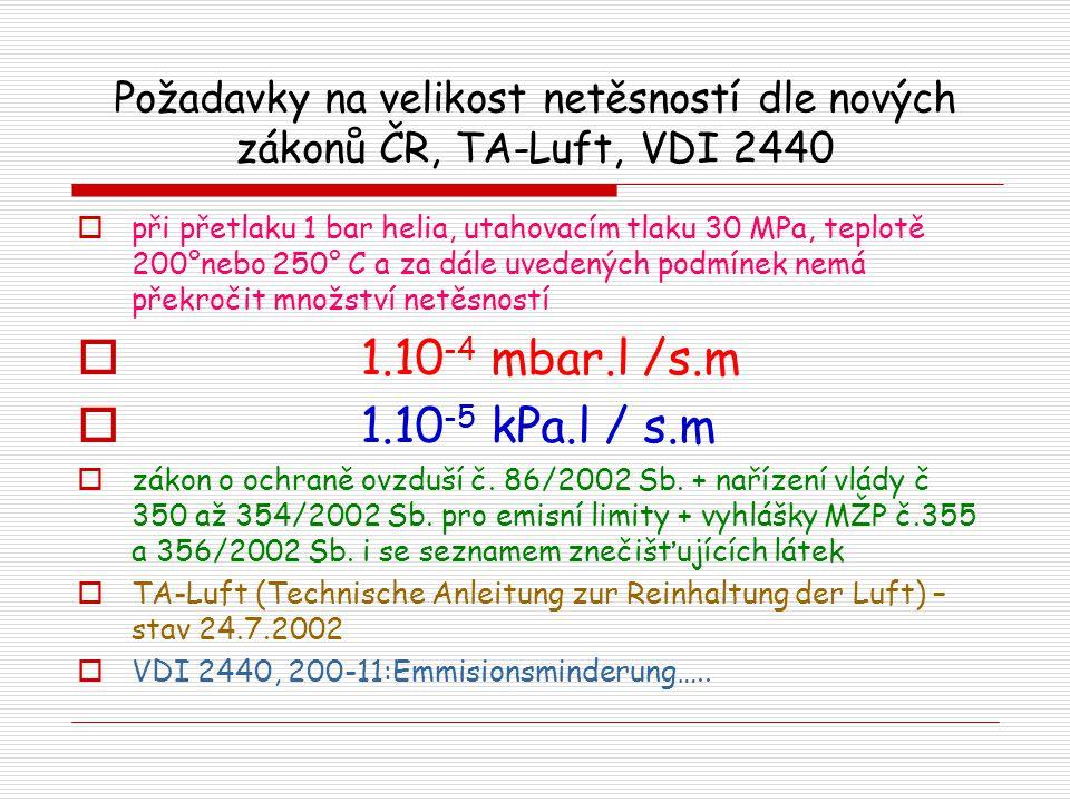 Požadavky na velikost netěsností dle nových zákonů ČR, TA-Luft, VDI 2440
