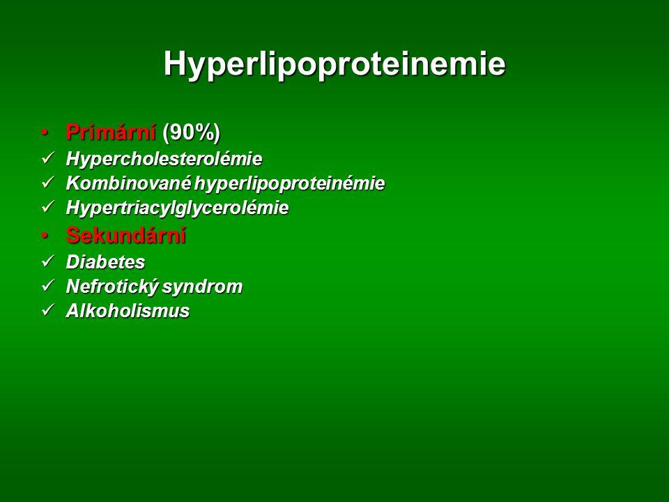 Hyperlipoproteinemie