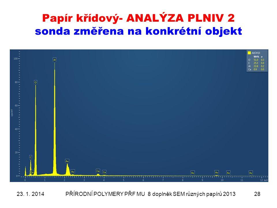 Papír křídový- ANALÝZA PLNIV 2 sonda změřena na konkrétní objekt