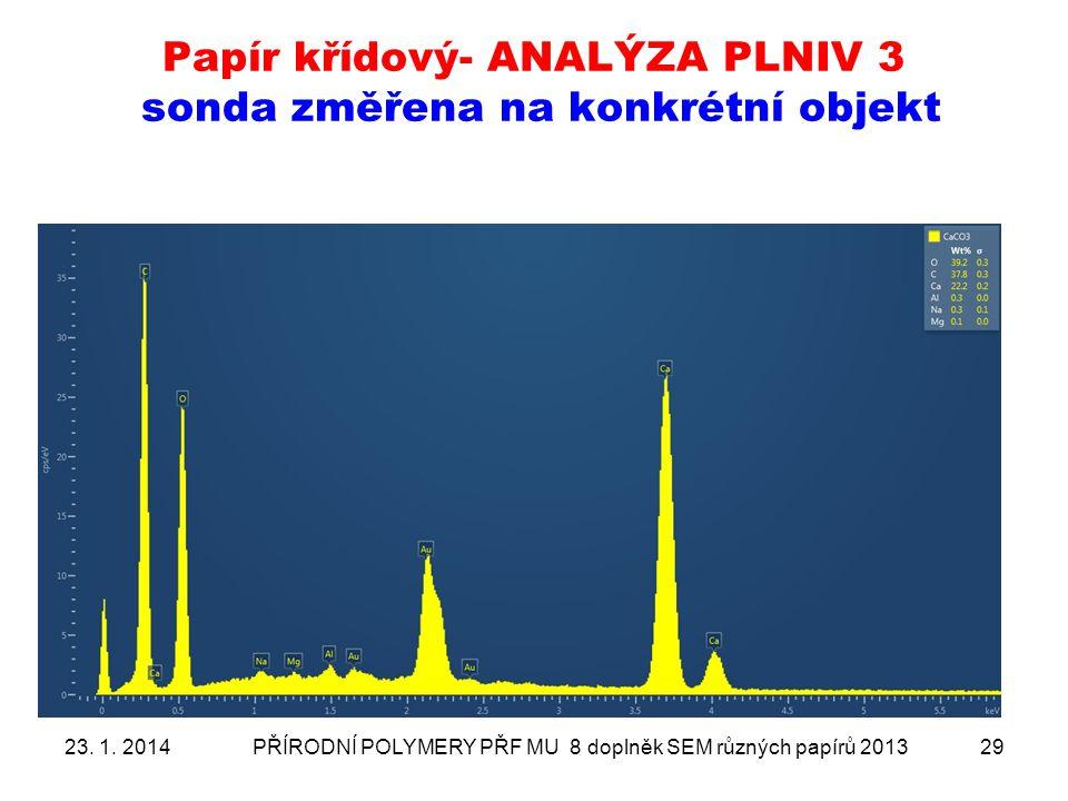Papír křídový- ANALÝZA PLNIV 3 sonda změřena na konkrétní objekt