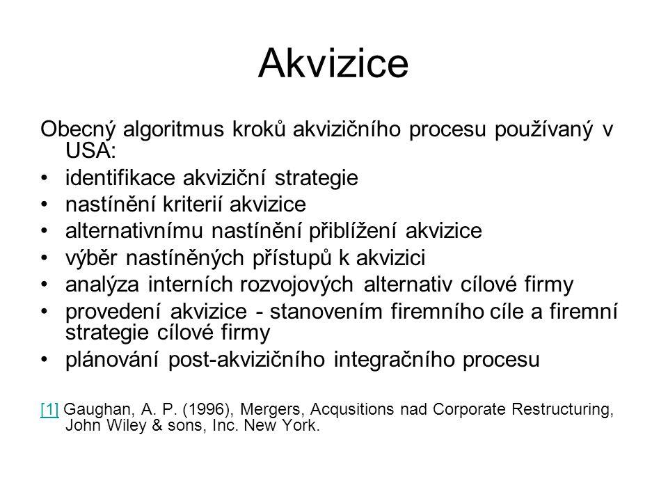 Akvizice Obecný algoritmus kroků akvizičního procesu používaný v USA: