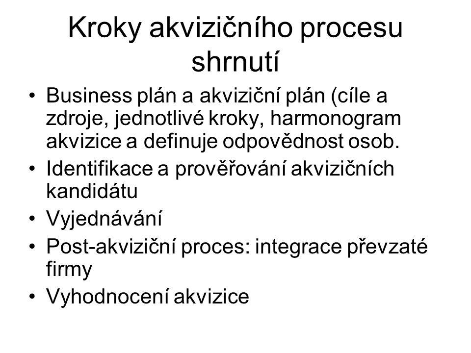 Kroky akvizičního procesu shrnutí