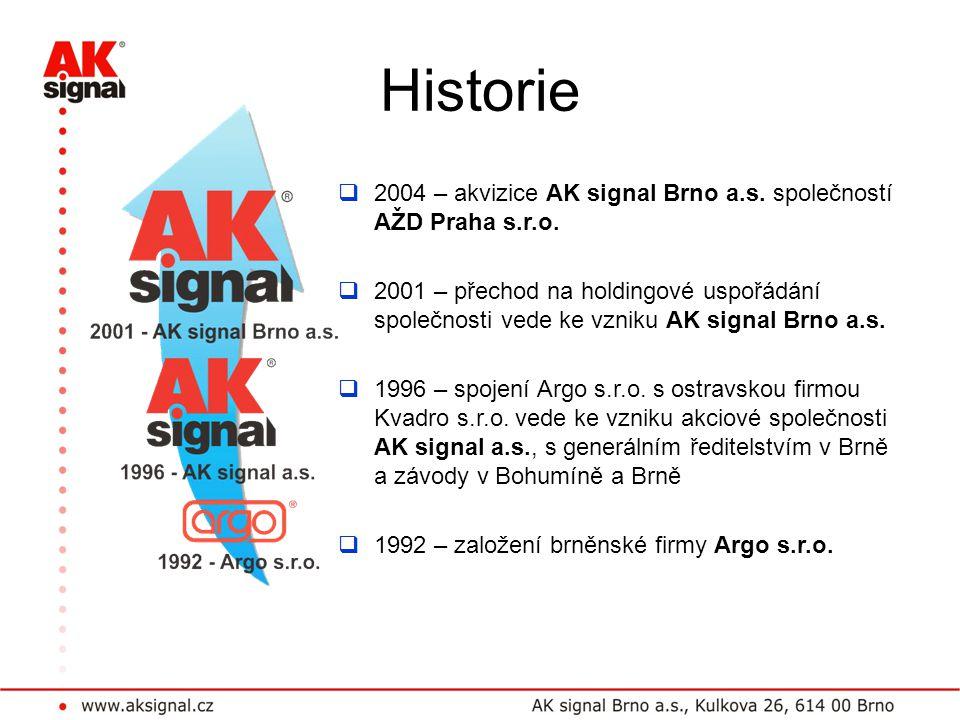 Historie 2004 – akvizice AK signal Brno a.s. společností AŽD Praha s.r.o.
