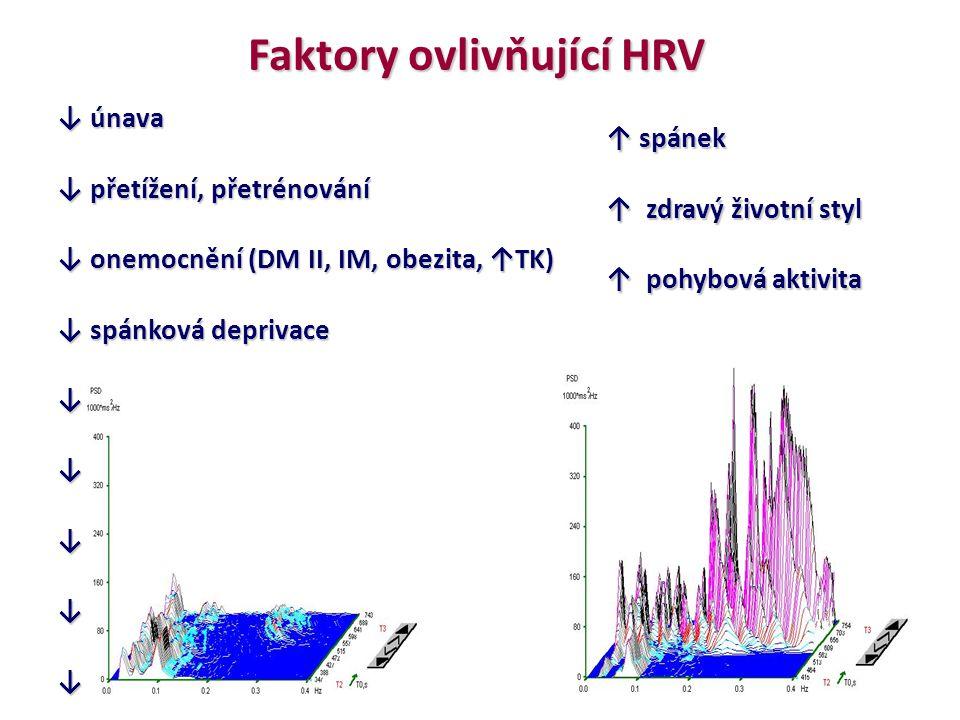 Faktory ovlivňující HRV