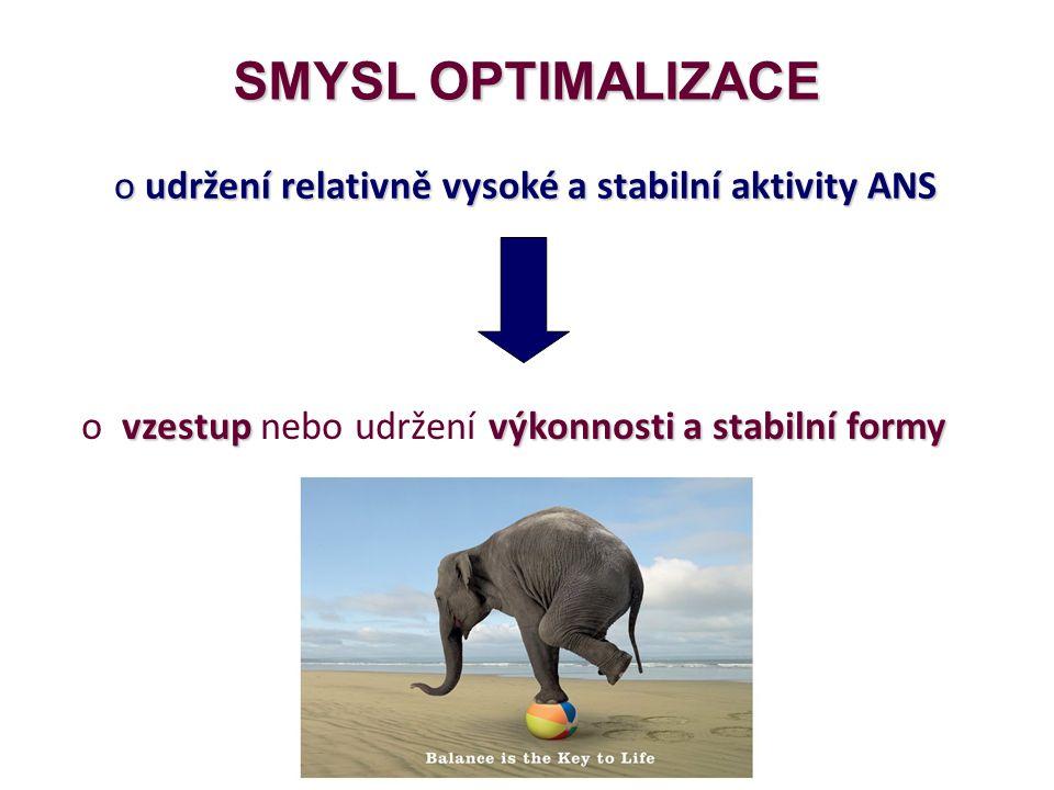 SMYSL OPTIMALIZACE udržení relativně vysoké a stabilní aktivity ANS