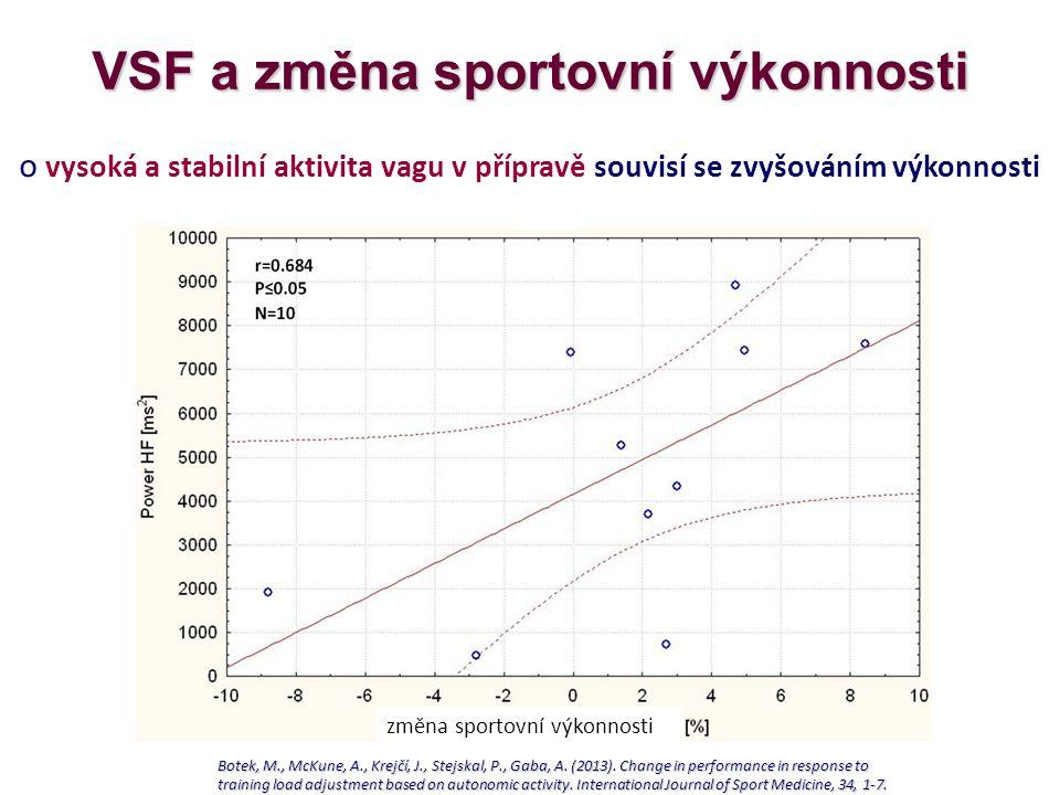 VSF a změna sportovní výkonnosti