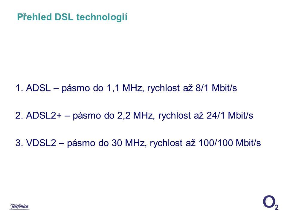 Přehled DSL technologií