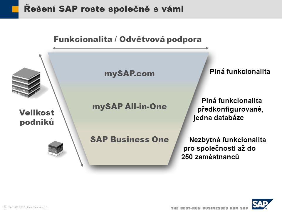 Řešení SAP roste společně s vámi