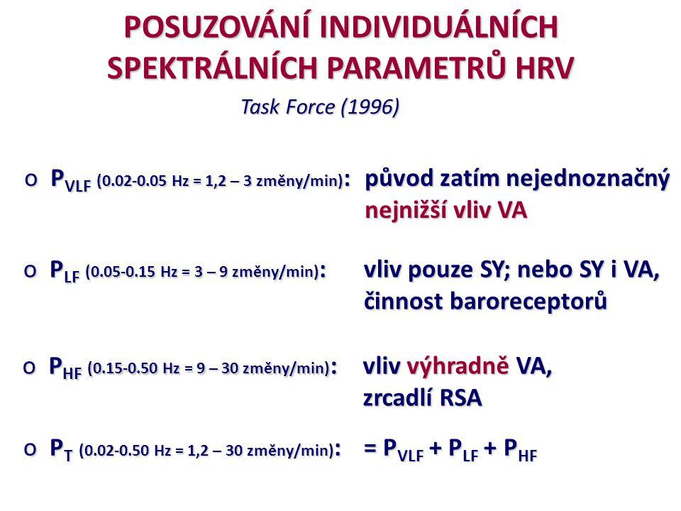 POSUZOVÁNÍ INDIVIDUÁLNÍCH SPEKTRÁLNÍCH PARAMETRŮ HRV