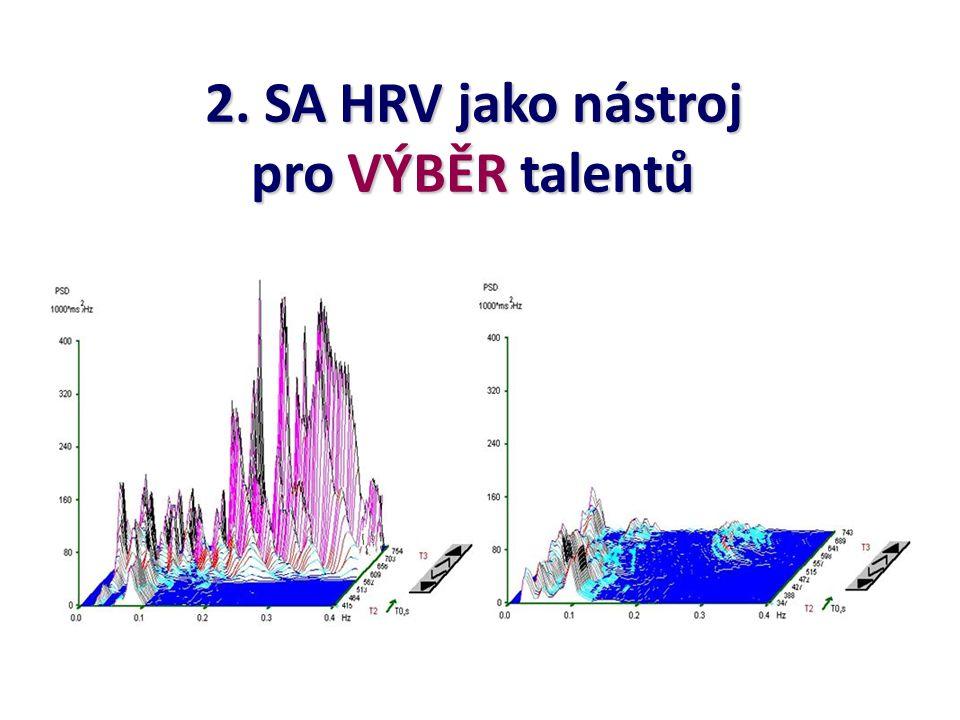 2. SA HRV jako nástroj pro VÝBĚR talentů