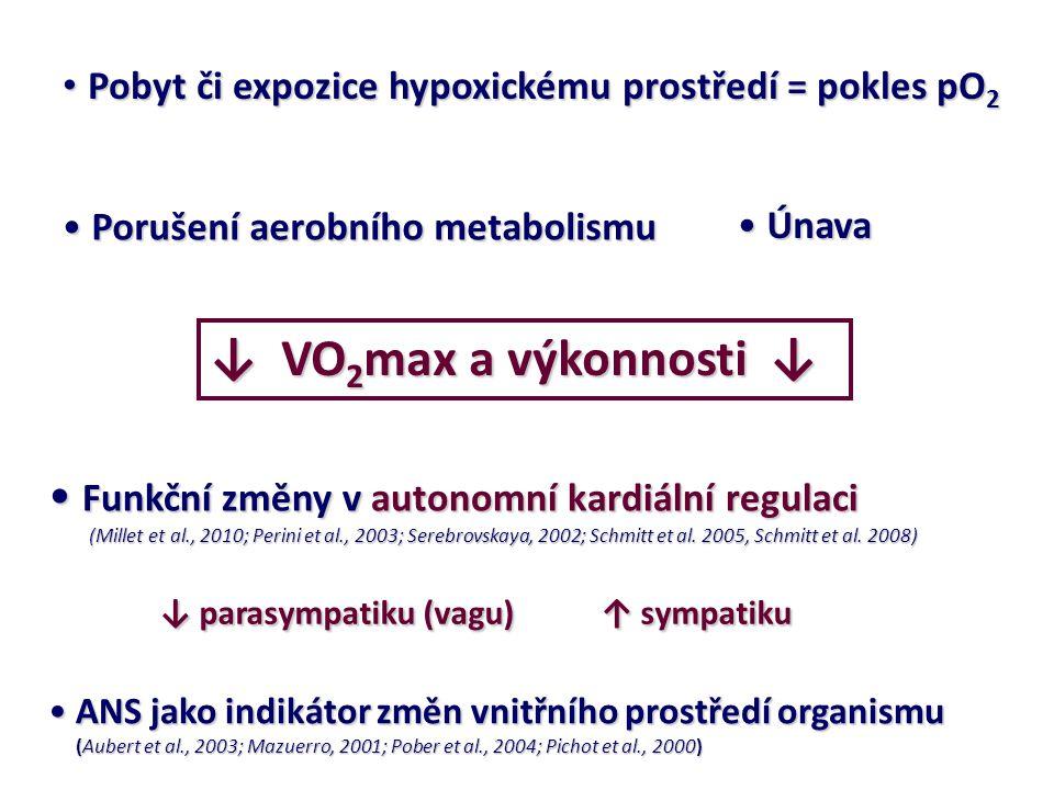 ↓ VO2max a výkonnosti ↓ Funkční změny v autonomní kardiální regulaci