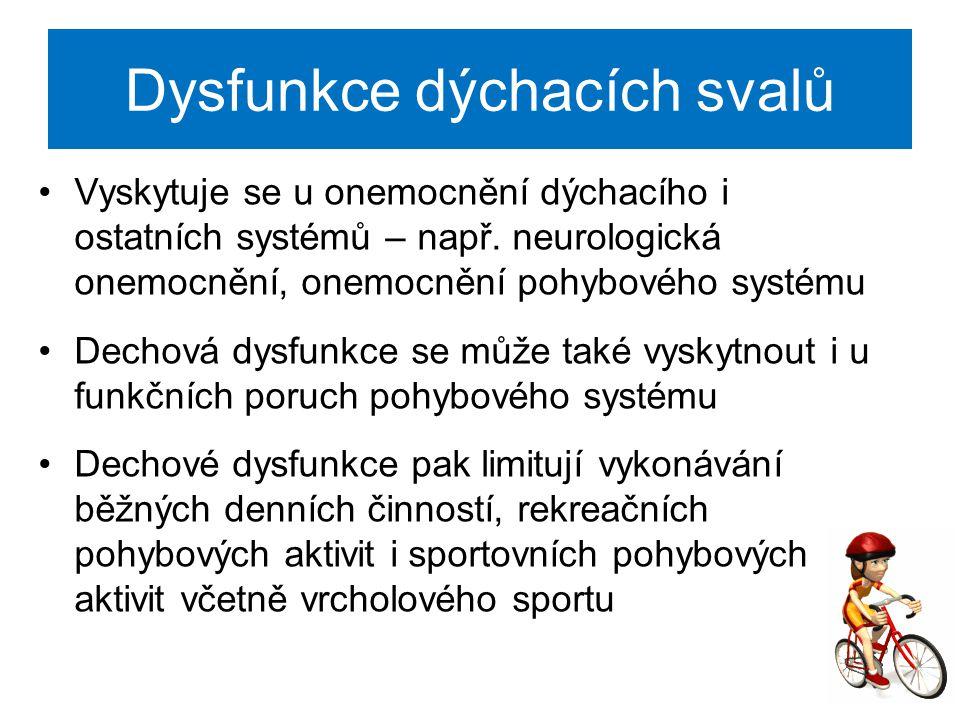 Dysfunkce dýchacích svalů