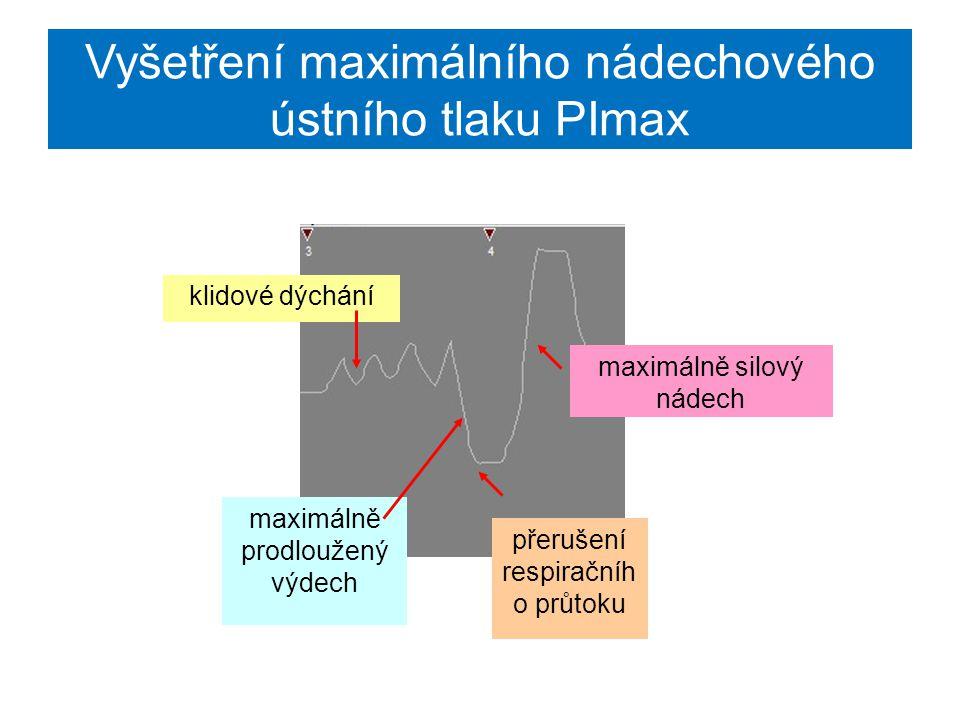 Vyšetření maximálního nádechového ústního tlaku PImax