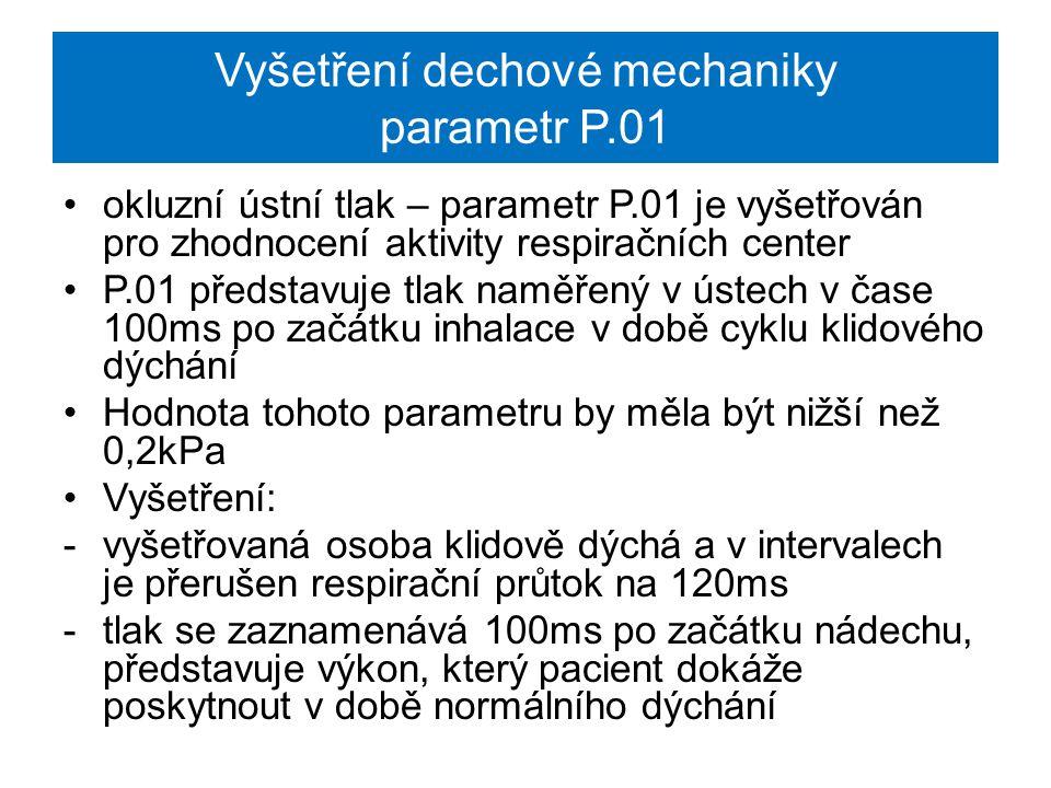 Vyšetření dechové mechaniky parametr P.01