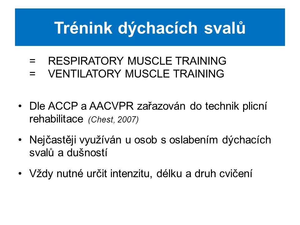 Trénink dýchacích svalů