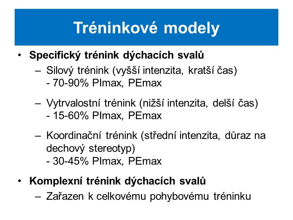 Tréninkové modely Specifický trénink dýchacích svalů