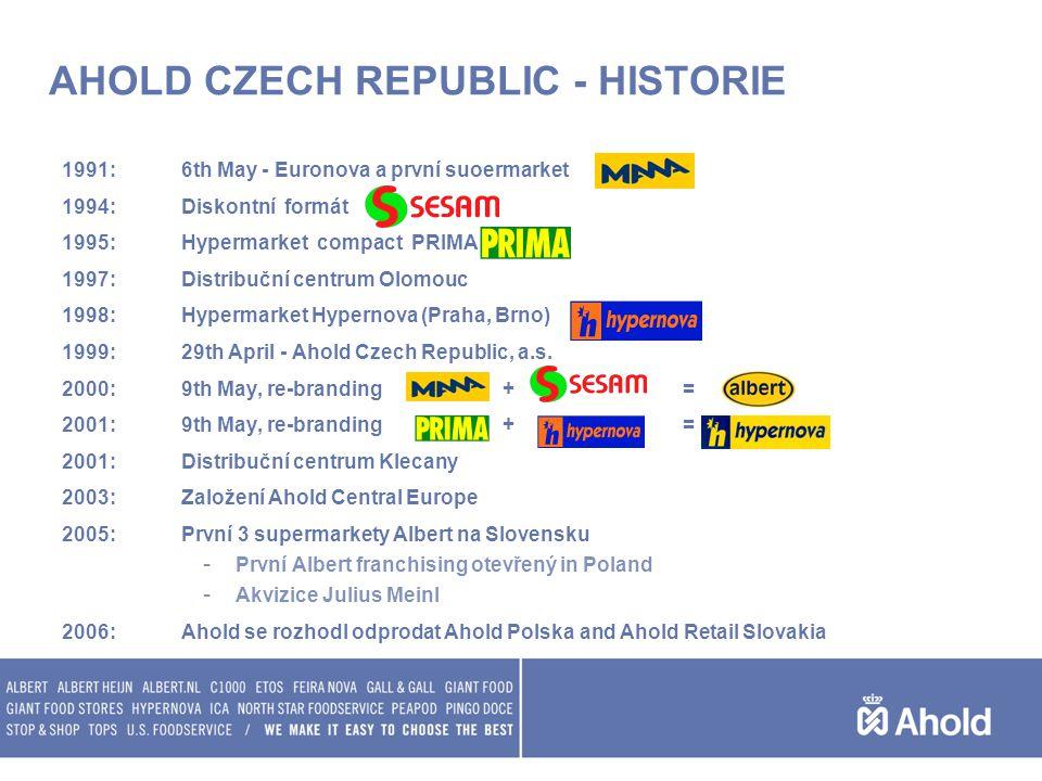AHOLD CZECH REPUBLIC - HISTORIE