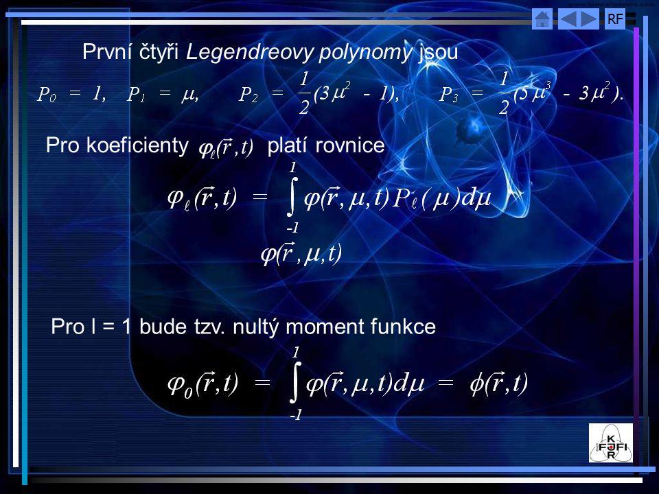 První čtyři Legendreovy polynomy jsou