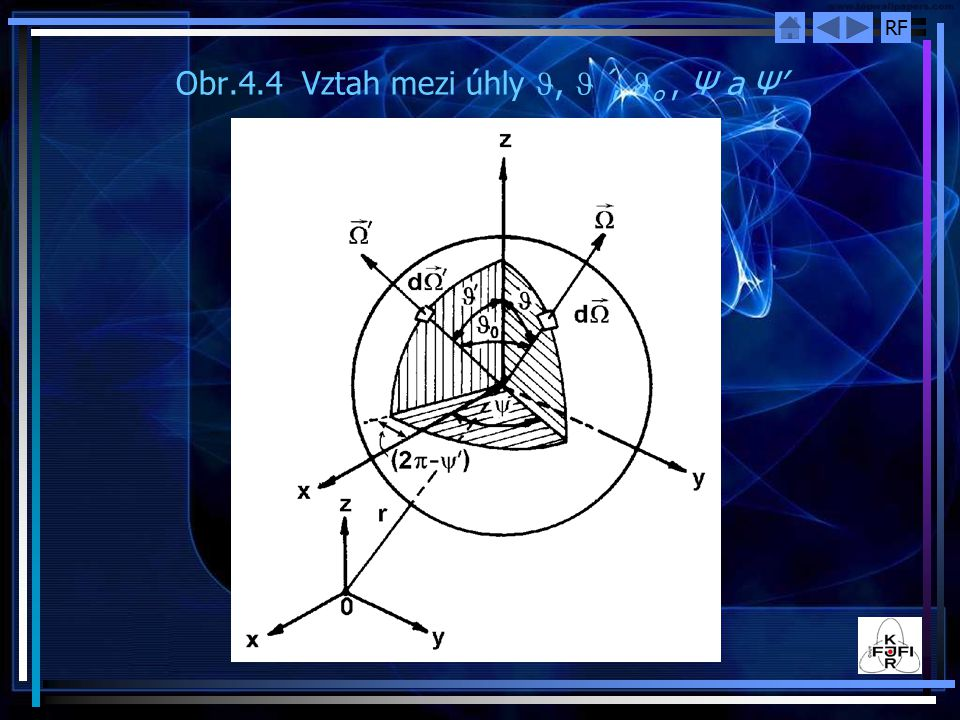 Obr.4.4 Vztah mezi úhly J, J´, Jo , Ψ a Ψ'