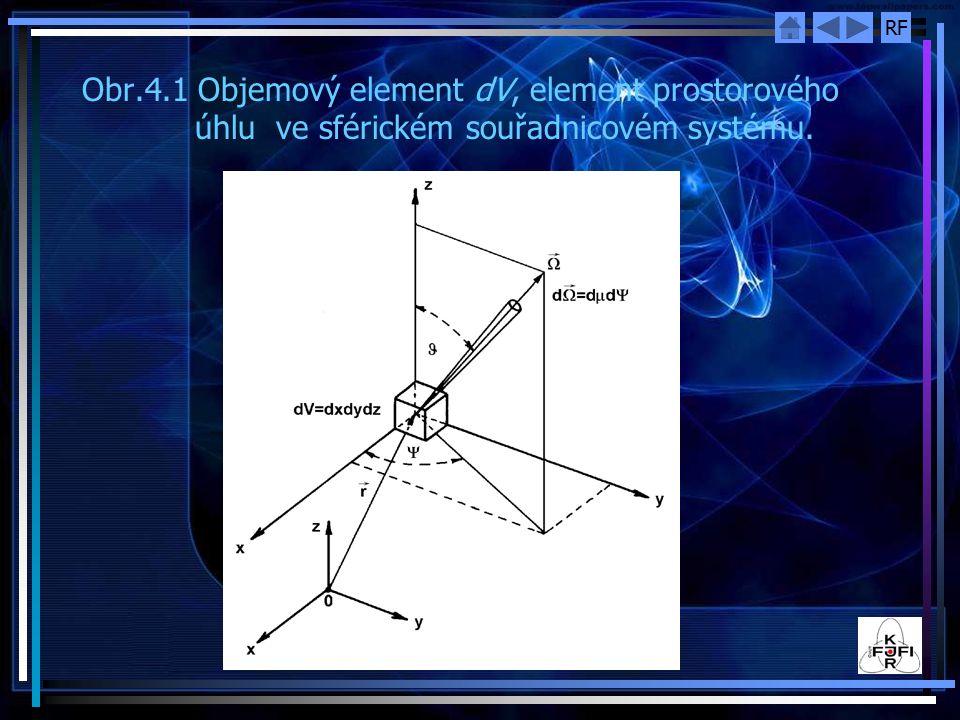 Obr. 4. 1 Objemový element dV, element prostorového. úhlu ve sférickém