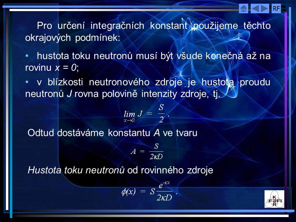 Pro určení integračních konstant použijeme těchto okrajových podmínek: